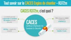 CACES – Permis Caces R 372m : Tout savoir sur le permis pour la conduite des engins de chantier