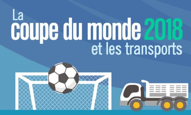 Les transports et la Coupe du Monde de football 2018 en chiffres