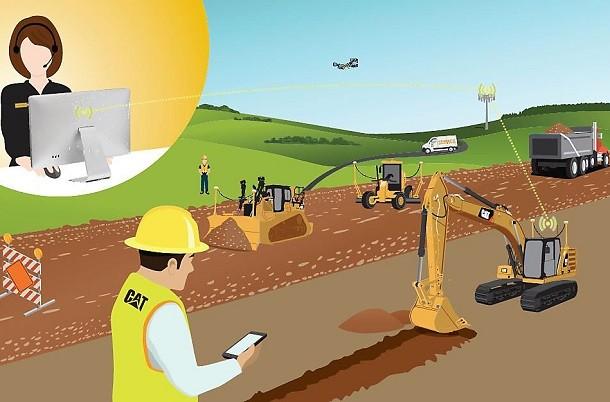 Risoluzione dei problemi a distanza e flash: i nuovi servizi Connect Cat