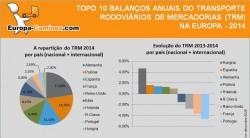 Classificação do Transporte rodoviário de mercadoria – Balanço e evoluções 2014